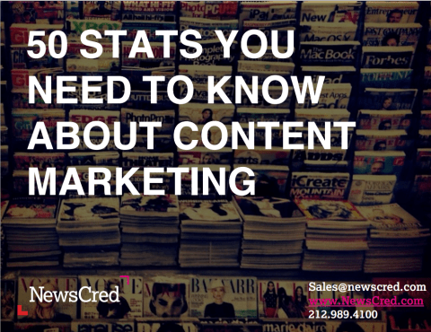50 stats about content marketing by NewsCred